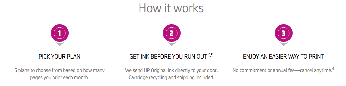 How to print cheaply at home! Save money on printer ink and make printing at home more affordable with the HP Instant Ink program.