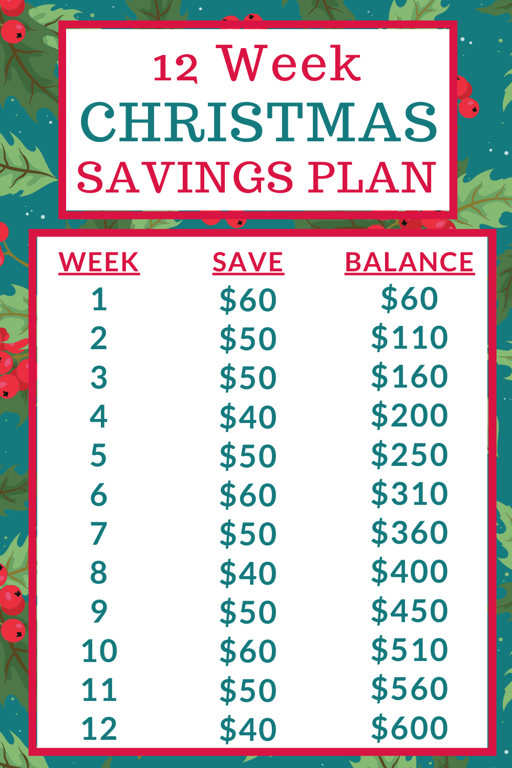 Learn how to save 0 in 12 weeks with this Christmas savings plan for! How to save money for Christmas this year, so you can actually enjoy the holiday season!
