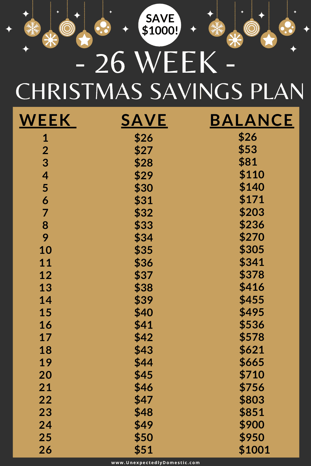Learn how to save 00 in 26 weeks with this Christmas savings plan for! How to save money for Christmas this year, so you can actually enjoy the holiday season!